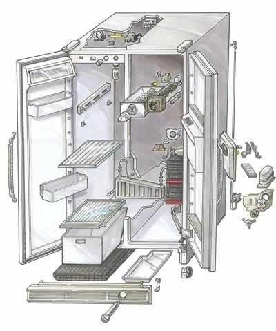 Ремонт холодильников своими руками минск