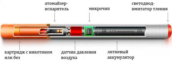 Ремонт электронных сигарет